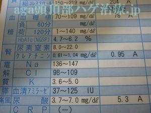 腎機能検査結果